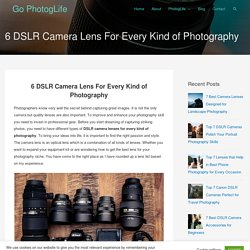 6 DSLR Camera Lens For Every Kind of Photography – Go PhotogLife
