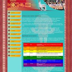 Caminantes de los Andes, Comunidad Sariri, ajayu, bolivia, cosmovision andina, diseño web por taypi.com