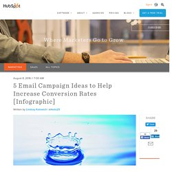 5 Email Campaign Ideas to Help Increase Conversion Rates