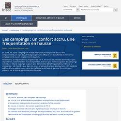 Les campings: un confort accru, une fréquentation en hausse - Insee Première - 1649