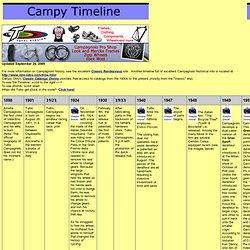 Campy Timeline