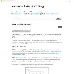 Camunda BPM Team Blog: Embedded Case Management with CMMN in camunda BPM