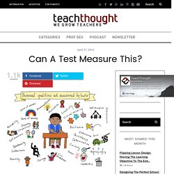 Can A Test Measure This? -