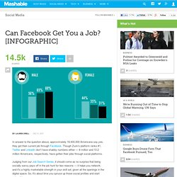 Can Facebook Get You a Job? [INFOGRAPHIC]