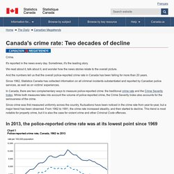 Canada's crime rate: Two decades of decline