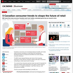 5 Canadian consumer trends to shape the future of retail