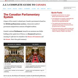 The Canadian Parliamentary System » J.J.'s Complete Guide to Canada
