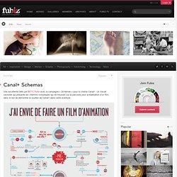 Canal+ Schemas