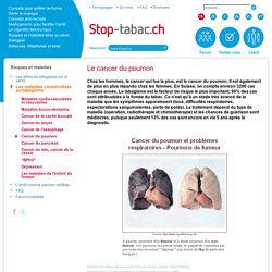 Tabac et cancer du poumon