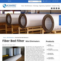 Top Candle Filters Supplier in Florida – Kimre Inc.