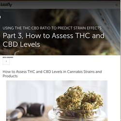 How to Assess THC and CBD Levels in Cannabis Strains and Products