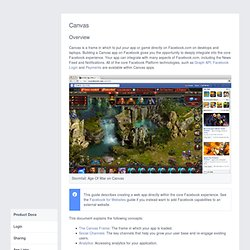 Apps on Facebook.com - Développeurs Facebook