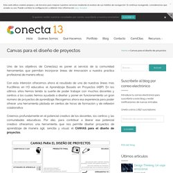 Canvas para el diseño de proyectos