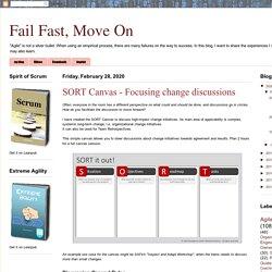 SORT Canvas - Focusing change discussions