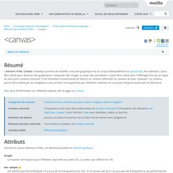 <canvas> - HTML (HyperText Markup Language)