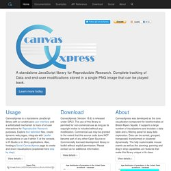 CanvasXpress - Contact