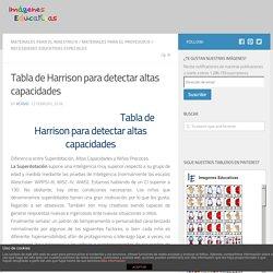 Tabla de Harrison para detectar altas capacidades - Imagenes Educativas