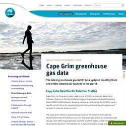 Cape Grim greenhouse gas data - CSIRO