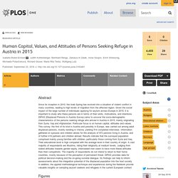 Human Capital, Values, and Attitudes of Persons Seeking Refuge in Austria in 2015