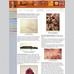 Captain Cook Timeline - First Voyage 1768 - 1771
