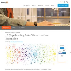 16 Captivating Data Visualization Examples