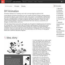 Kool Capture : the steps for animation filmmaking