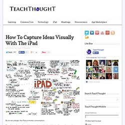 How To Capture Ideas Visually With The iPad -