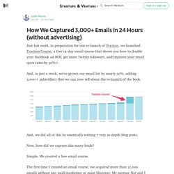 How We Captured 3,000+ Emails in 24 Hours (without advertising) — Startups & Venture Capital