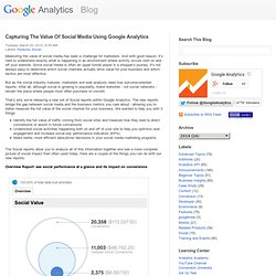 Capturing The Value Of Social Media Using Google Analytics - Analytics Blog