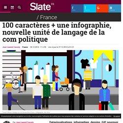 100 caractères + une infographie, nouvelle unité de langage de la com politique