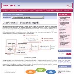 Les Smart cities / Les caractéristiques d'une ville intelligente