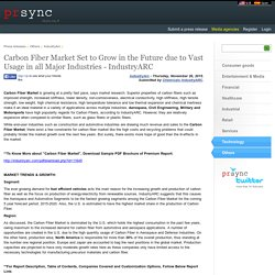 Carbon Fiber Market Set to Grow in the Future due to Vast Usage in all Major Industries - IndustryARC