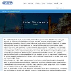 Carbon Black Industry