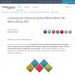 Cardiovascular Ultrasound System Market Worth 1.66 Billion USD by 2021