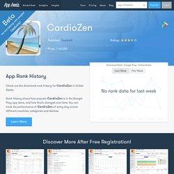 CardioZen App Ranking and Store Data