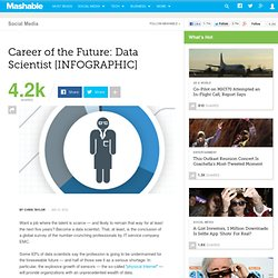 Career of the Future: Data Scientist [INFOGRAPHIC]