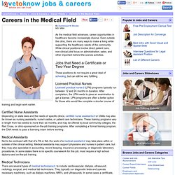 Jobs in the Medical Field | LoveToKnow