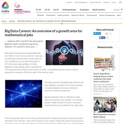 Big Data Careers: An overview of a growth area for mathematical jobs - Maths Careers