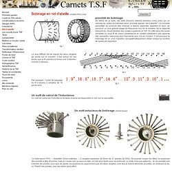 Carnets TSF - radios anciennes - bobinage en nid d'abeille - coils