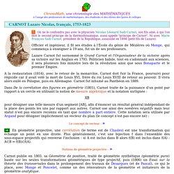 Carnot Lazare