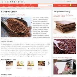 Carob vs. Cacao