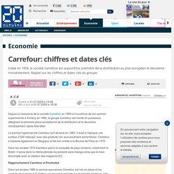 Carrefour: chiffres et dates clés