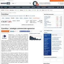 Carrefour : stratégie commerciale agressive