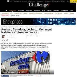 Auchan, Carrefour, Leclerc... Comment le drive a explosé en France - 22 juin 2015