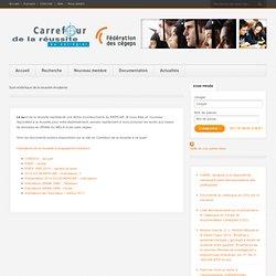 Carrefour de la réussite » Suivi statistique de la réussite étudiante