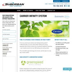 Carrier Infinity System, Carrier Dealer MA