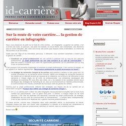 La gestion de carrière en infographie id-carrieres Le Blog