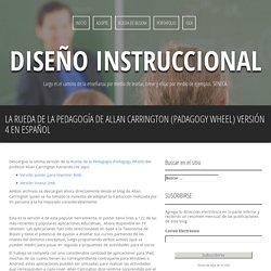 La Rueda de la Pedagogía de Allan Carrington (Padagogy Wheel) Versión 4 en Español