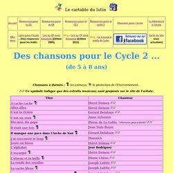 Le cartable du lutin - Chansons pour le cycle 2