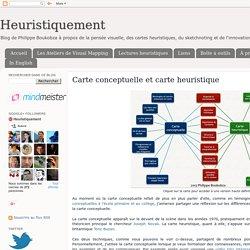 Heuristiquement: Carte conceptuelle et carte heuristique